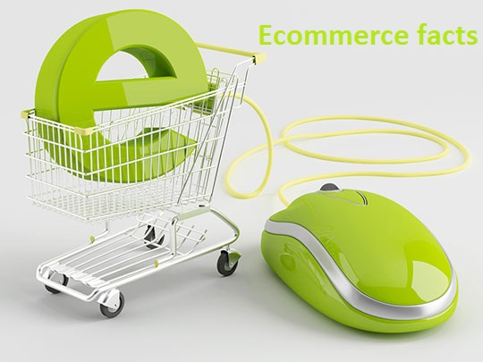 ecommerce facts
