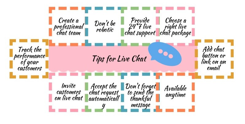 Live_chat_tips_by_ocodewire